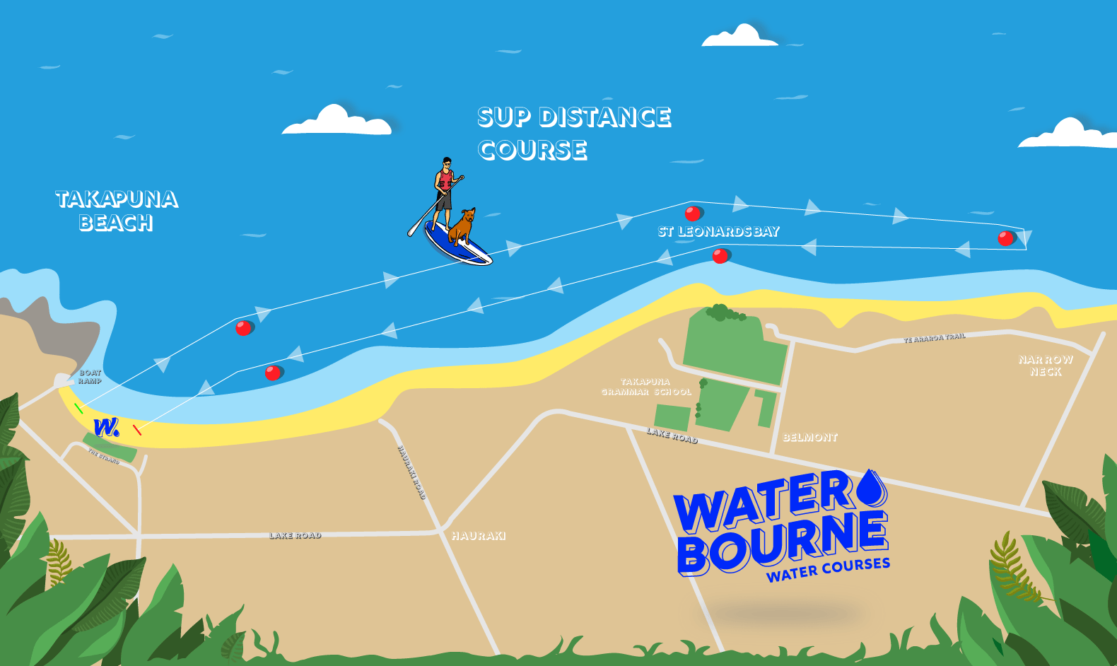 SUP DIstance Course b